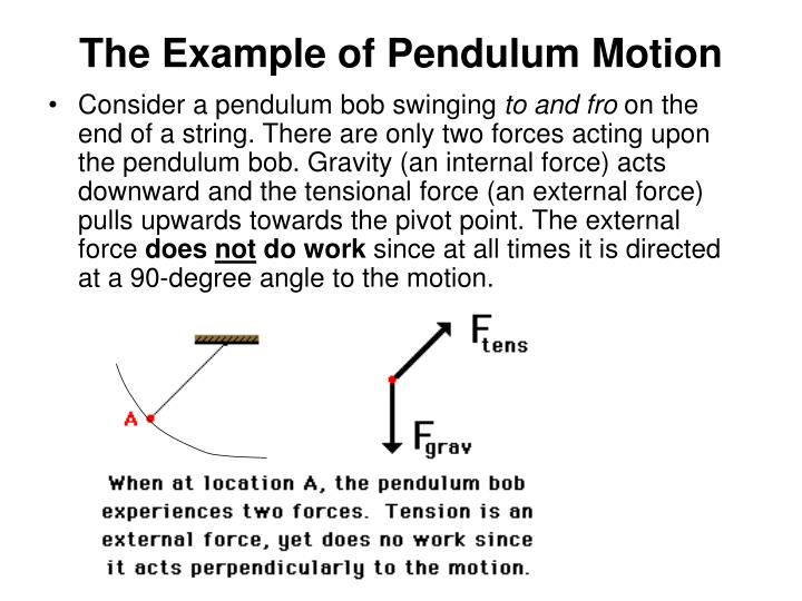 The Example of Pendulum Motion