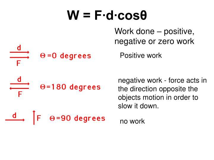 W = F∙d∙cos