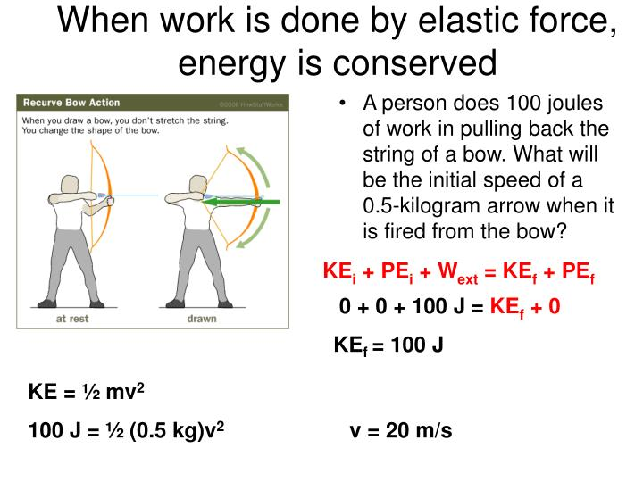 When work is done by elastic force, energy is conserved