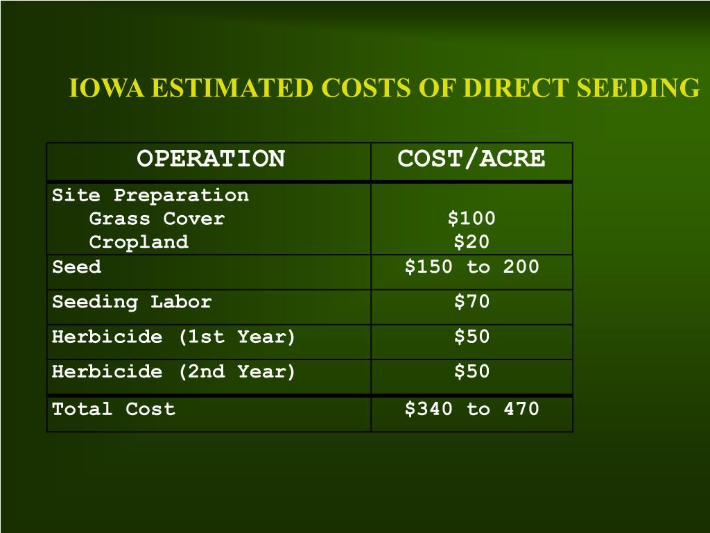 IOWA ESTIMATED COSTS OF DIRECT SEEDING