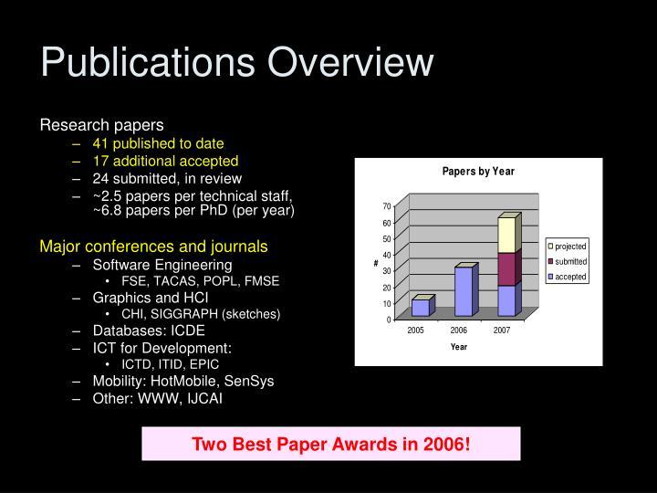 Publications Overview