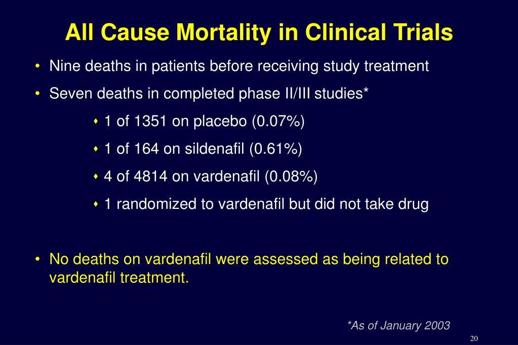 All Cause Mortality in Clinical Trials