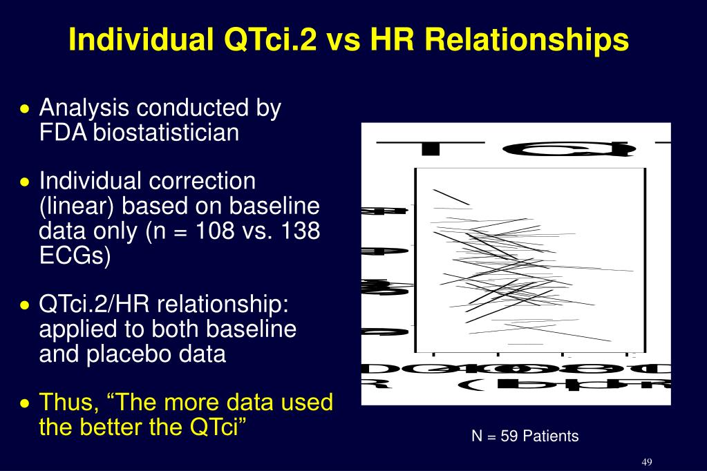 Individual QTci.2 vs HR Relationships