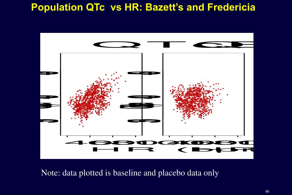 Population QTc  vs HR: Bazett's and Fredericia