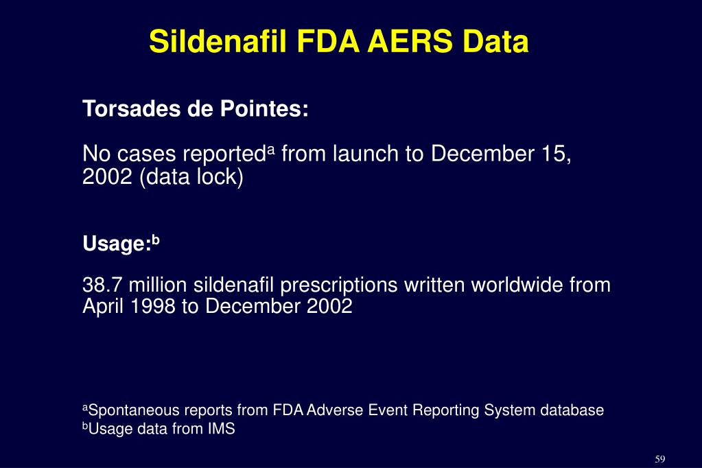 Sildenafil FDA AERS Data
