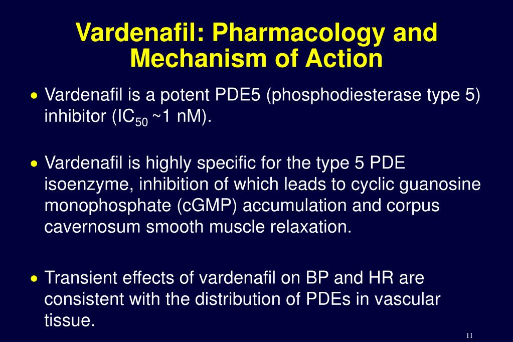 Vardenafil: Pharmacology and Mechanism of Action