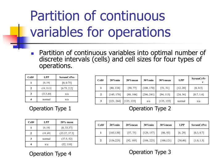 Partition of continuous variables for operations