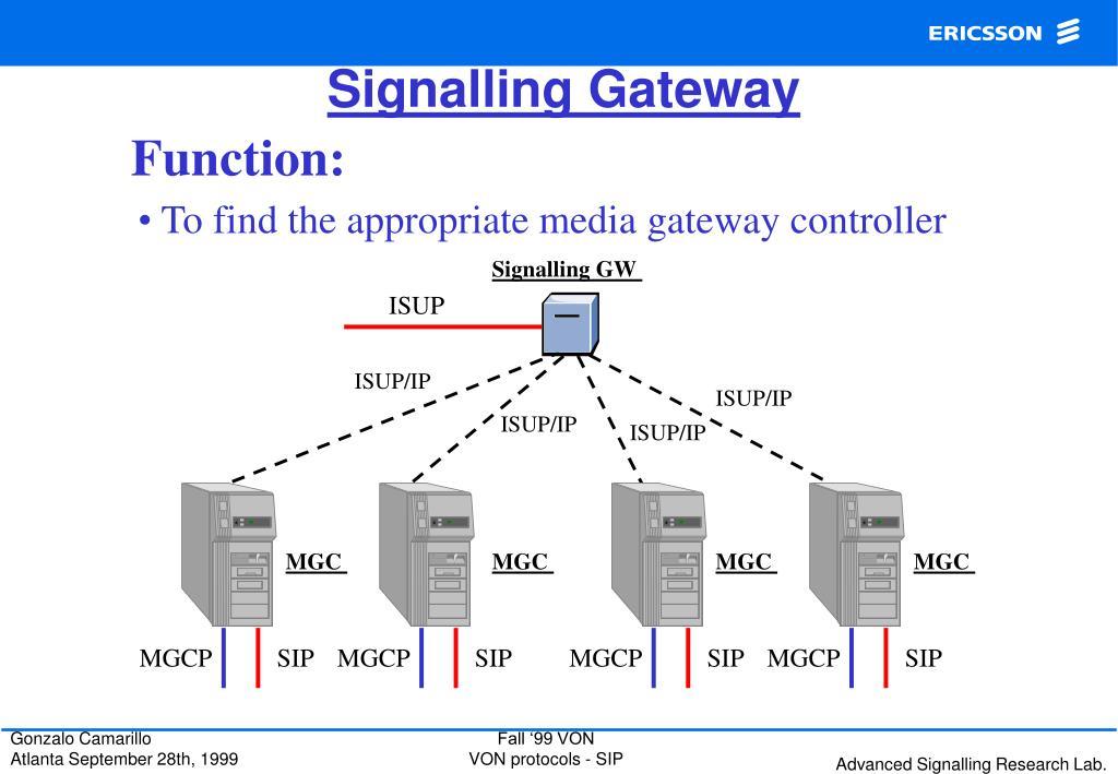 Signalling Gateway