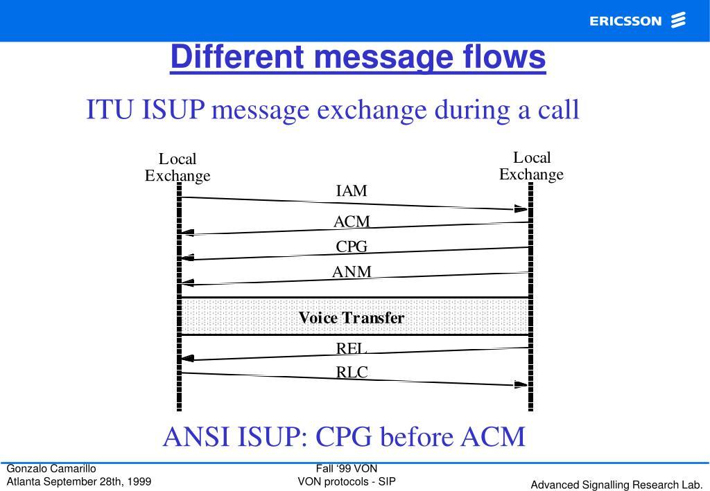 Different message flows