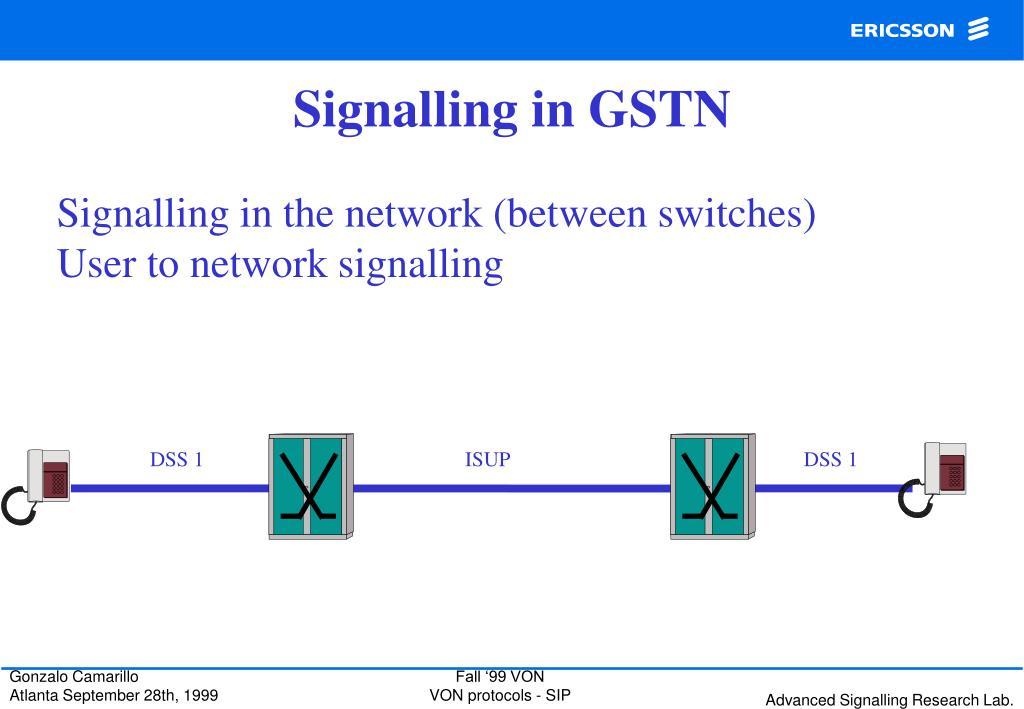 Signalling in GSTN