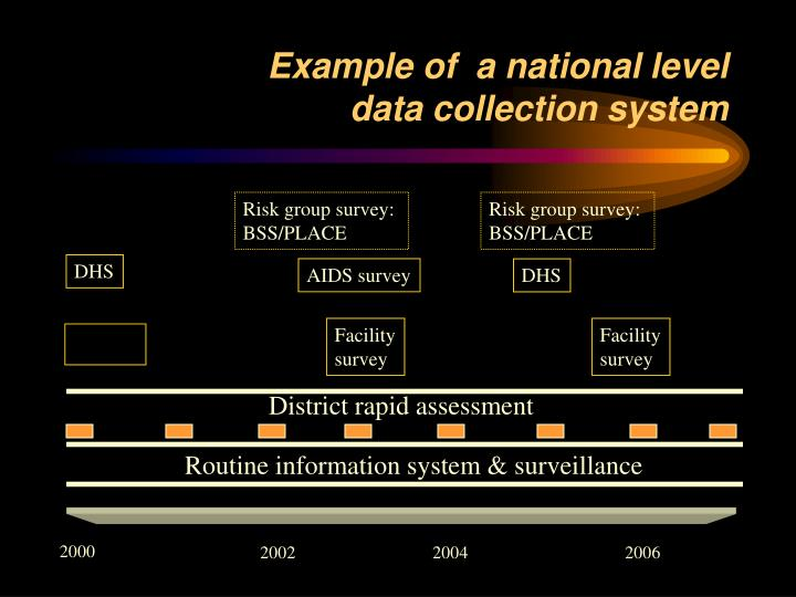 Example of  a national level