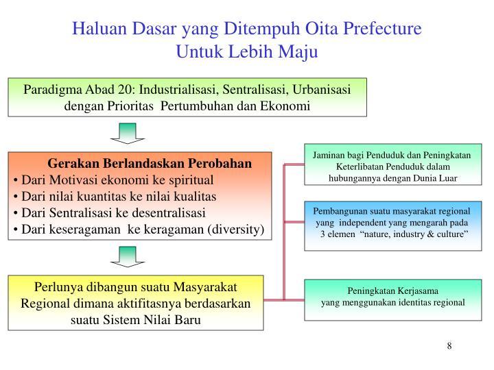 Haluan Dasar yang Ditempuh Oita Prefecture