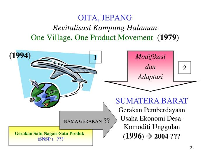 Oita jepang revitalisasi kampung halaman one village one product movement 1979