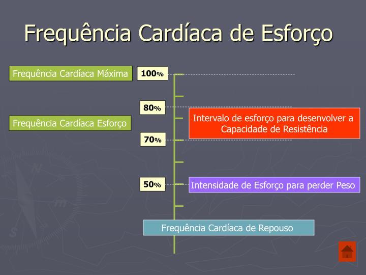 Frequência Cardíaca de Esforço