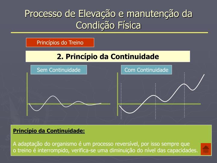 Processo de Elevação e manutenção da Condição Física
