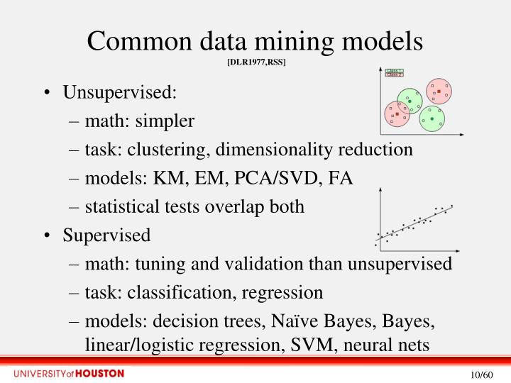 Common data mining models