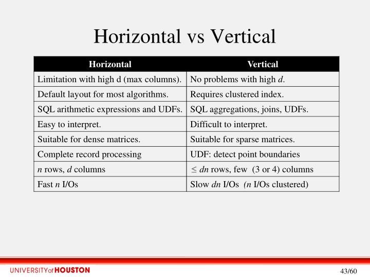 Horizontal vs Vertical