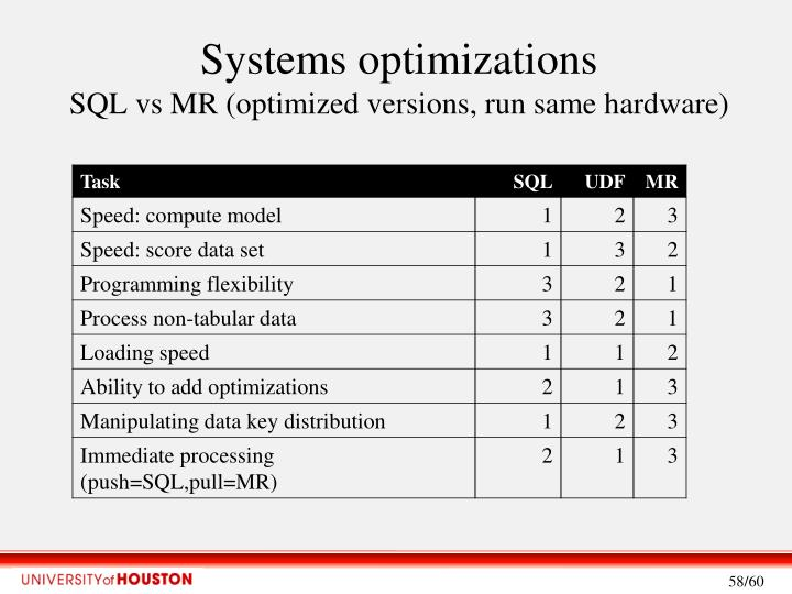 Systems optimizations