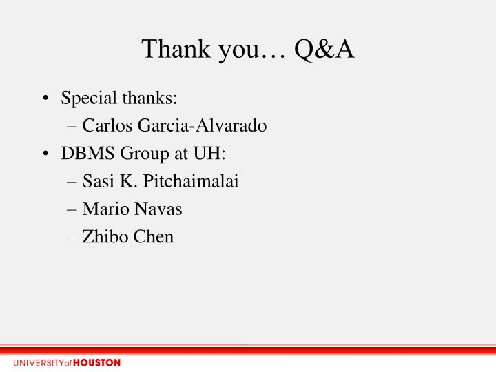 Thank you… Q&A