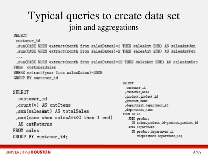 Typical queries to create data set