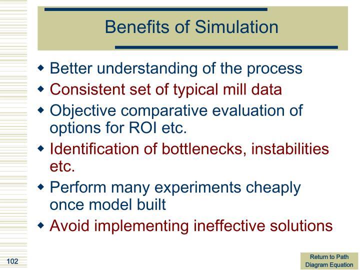 Benefits of Simulation