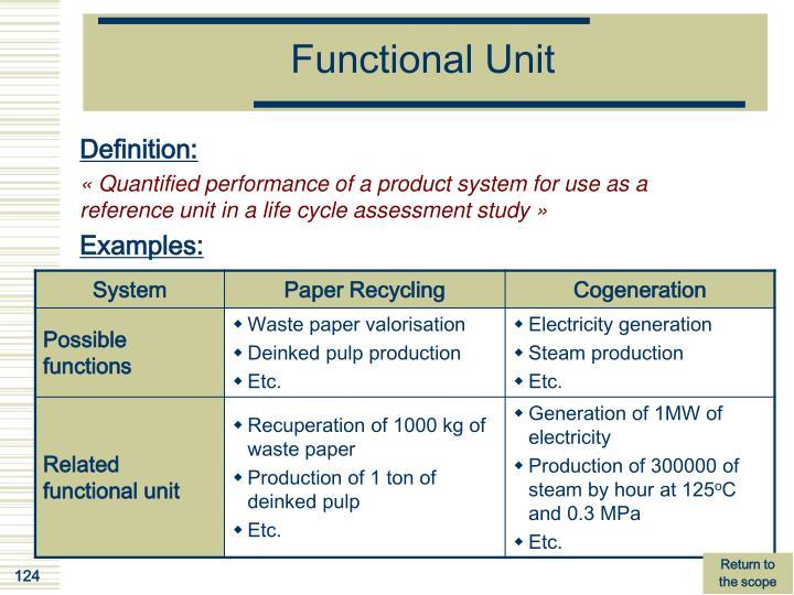 Functional Unit