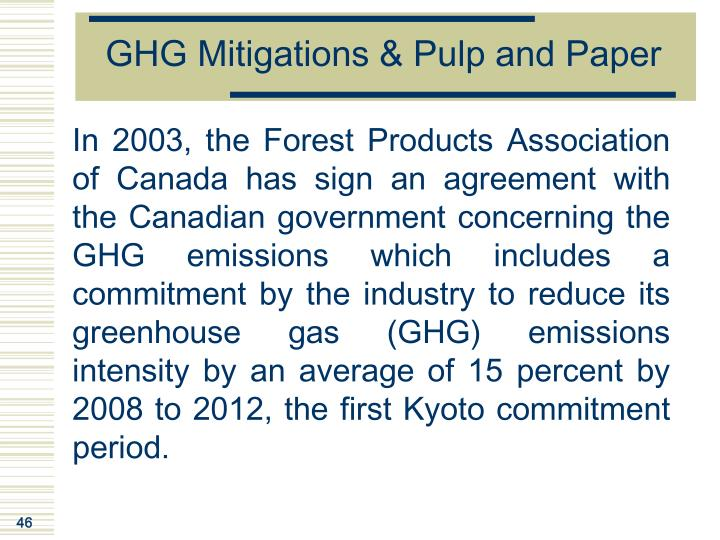 GHG Mitigations & Pulp and Paper
