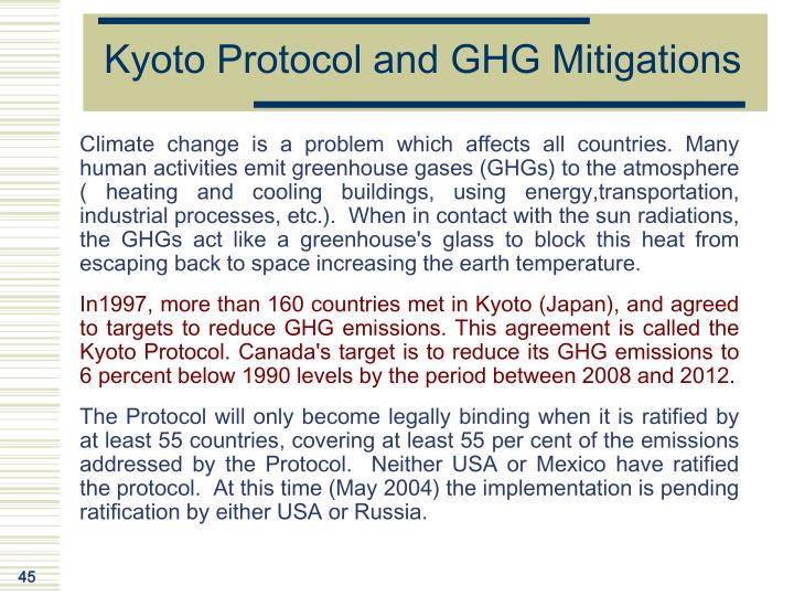 Kyoto Protocol and GHG Mitigations