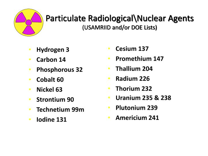 Particulate Radiological\Nuclear Agents