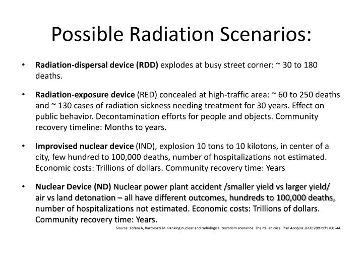 Possible Radiation Scenarios: