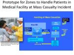 prototype for zones to handle patients in medical facility at mass casualty incident