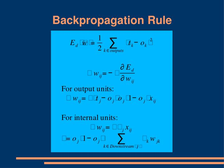 Backpropagation Rule