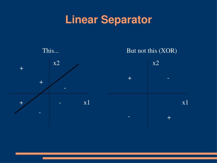 Linear Separator