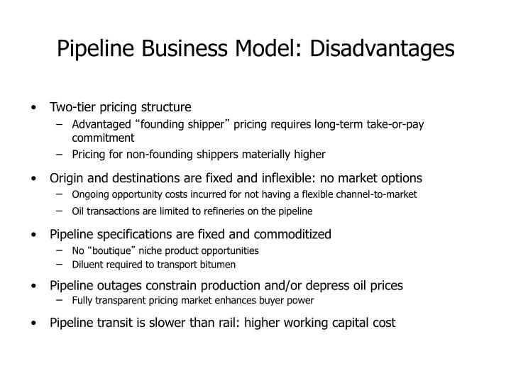Pipeline Business Model: Disadvantages