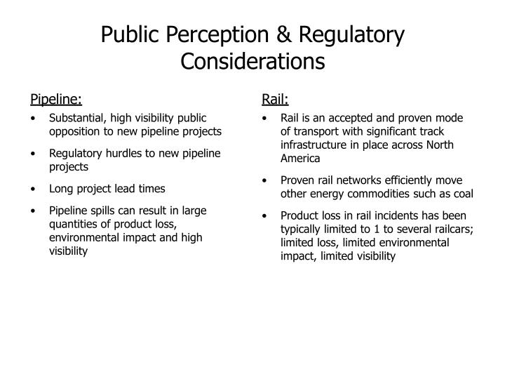 Public Perception & Regulatory Considerations