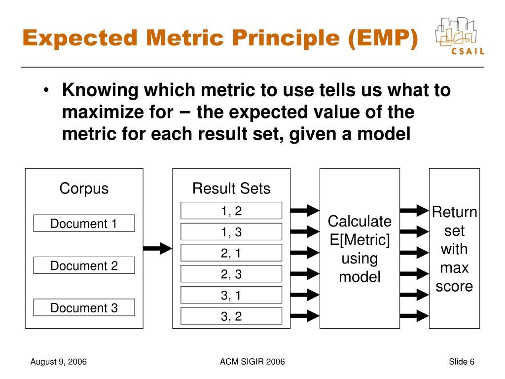 Expected Metric Principle (EMP)
