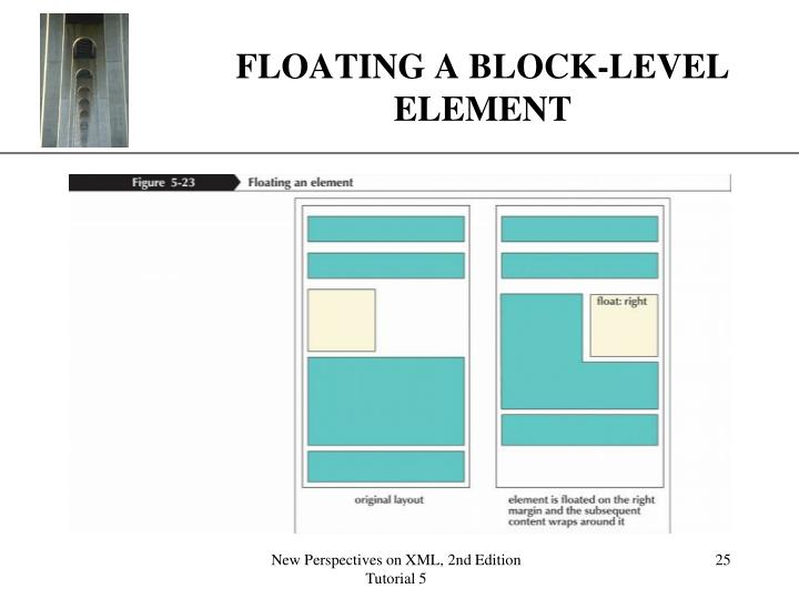 FLOATING A BLOCK-LEVEL ELEMENT