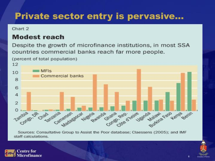 Private sector entry is pervasive…