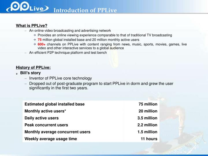 Introduction of PPLive