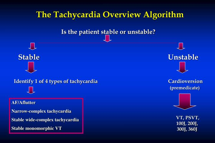 The Tachycardia Overview Algorithm