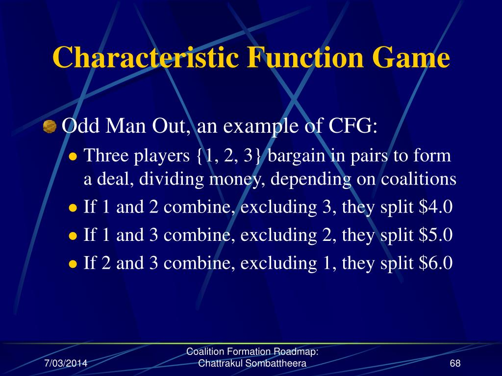 Characteristic Function Game