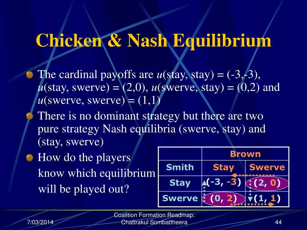 Chicken & Nash Equilibrium