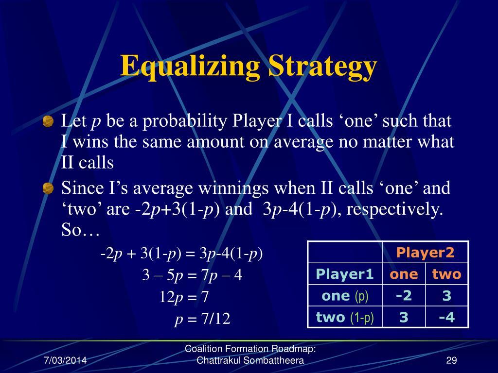 Equalizing Strategy