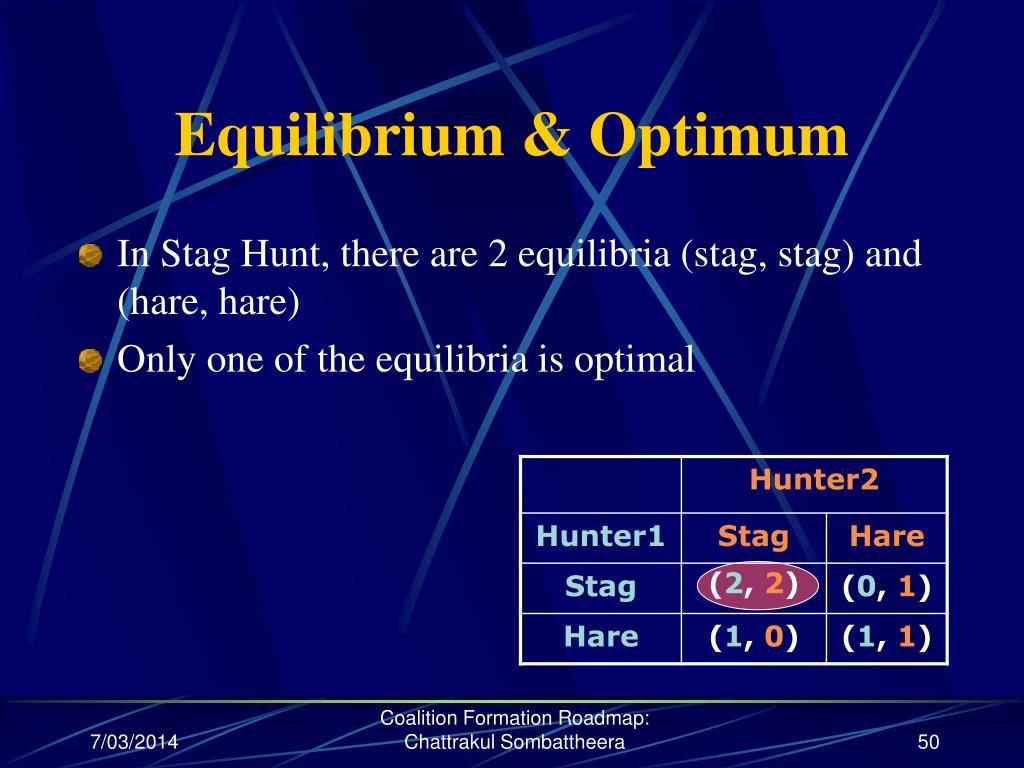 Equilibrium & Optimum