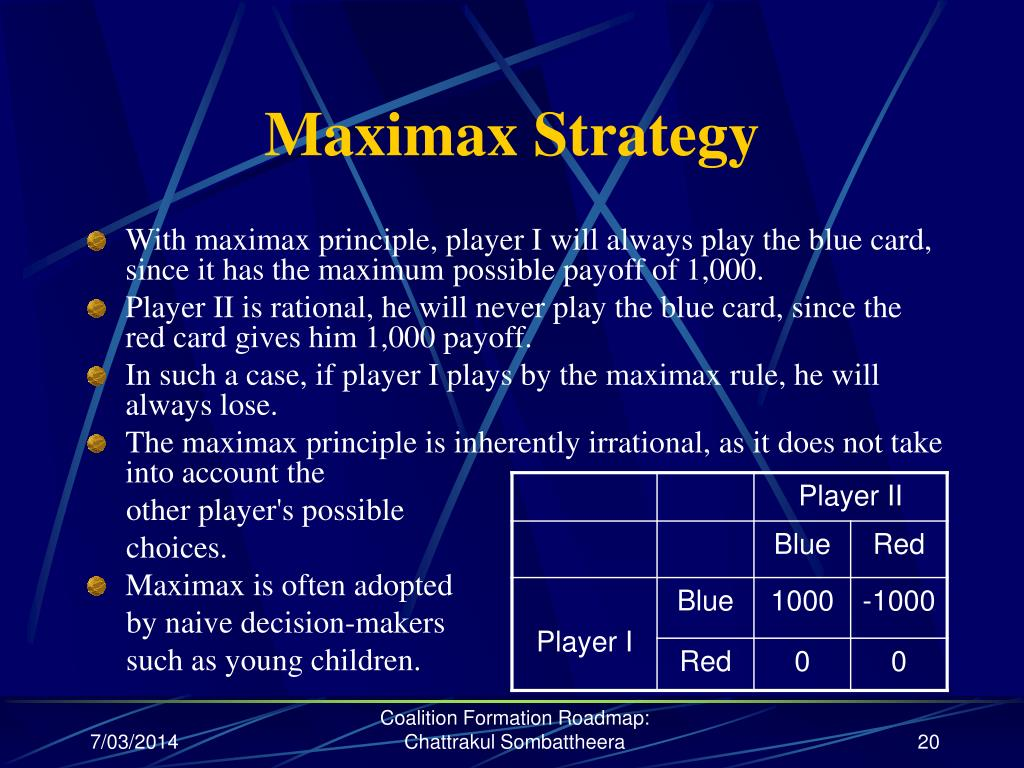 Maximax Strategy