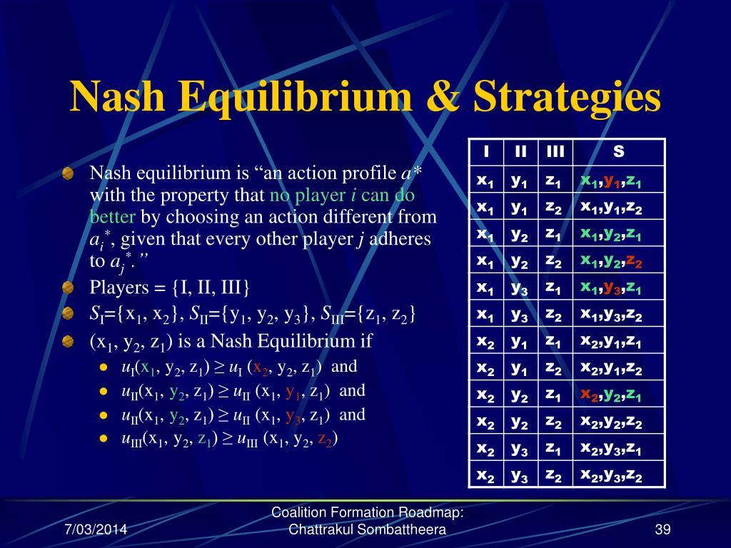 Nash Equilibrium & Strategies