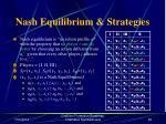 nash equilibrium strategies