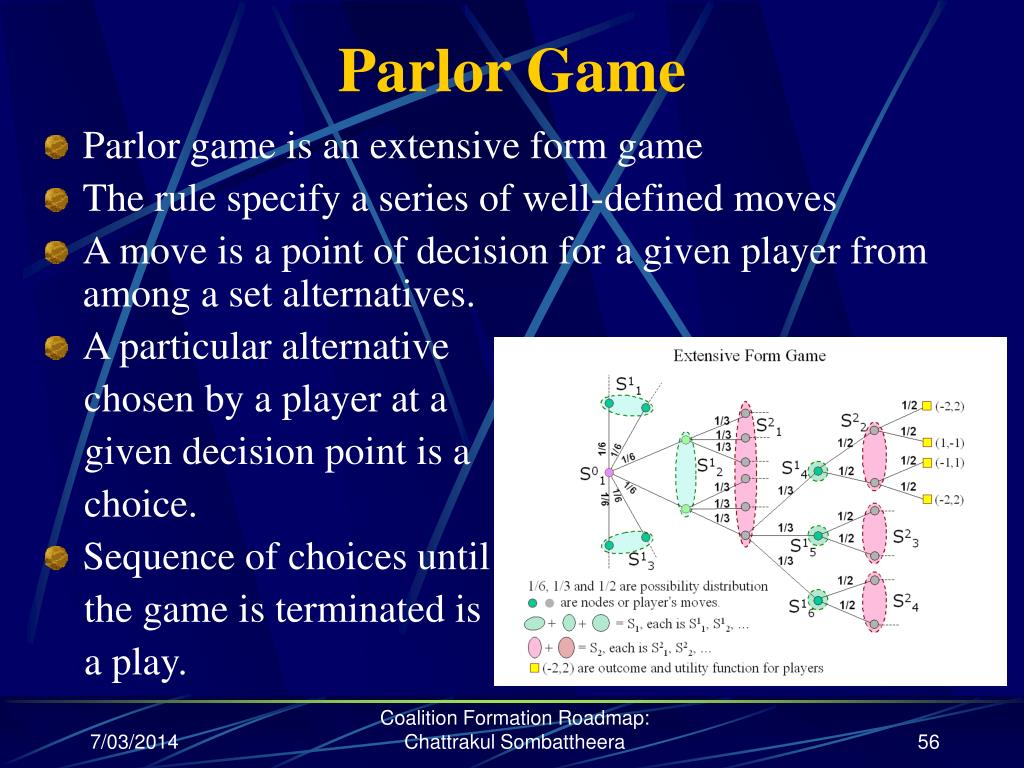 Parlor Game