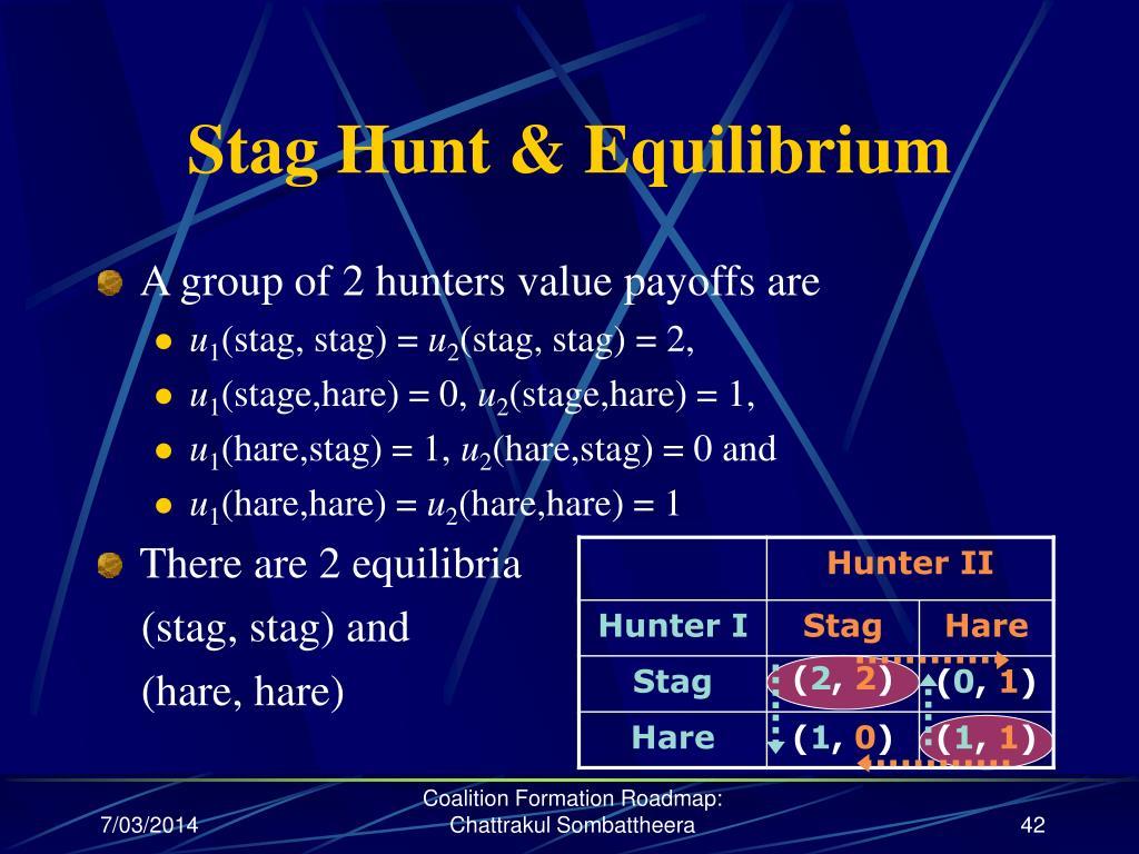 Stag Hunt & Equilibrium