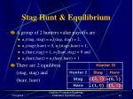 stag hunt equilibrium